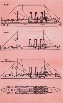 Боковой вид крейсера «Аврора».