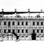 Здание Главной аптеки