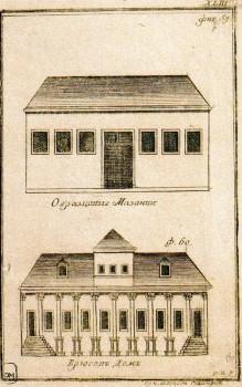 Рудаков А. Г., Образцовые мазанки. Брюсов дом. 1779 год.